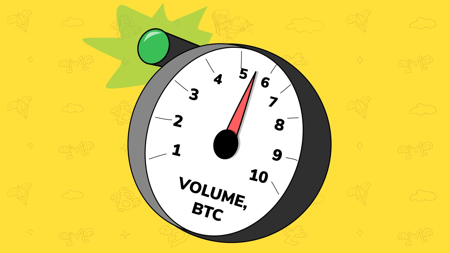 Cryptocurrency Volume Indicators: On Balance Volume, Money