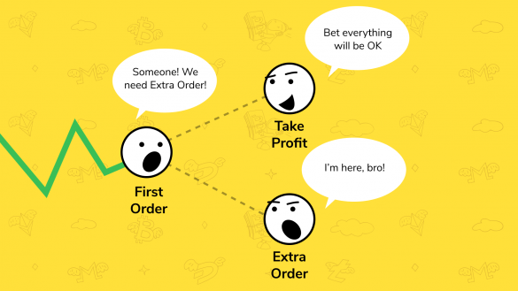 Frame 67.41 1 585x329 - Using Extra Orders in Crypto Trading. Explained