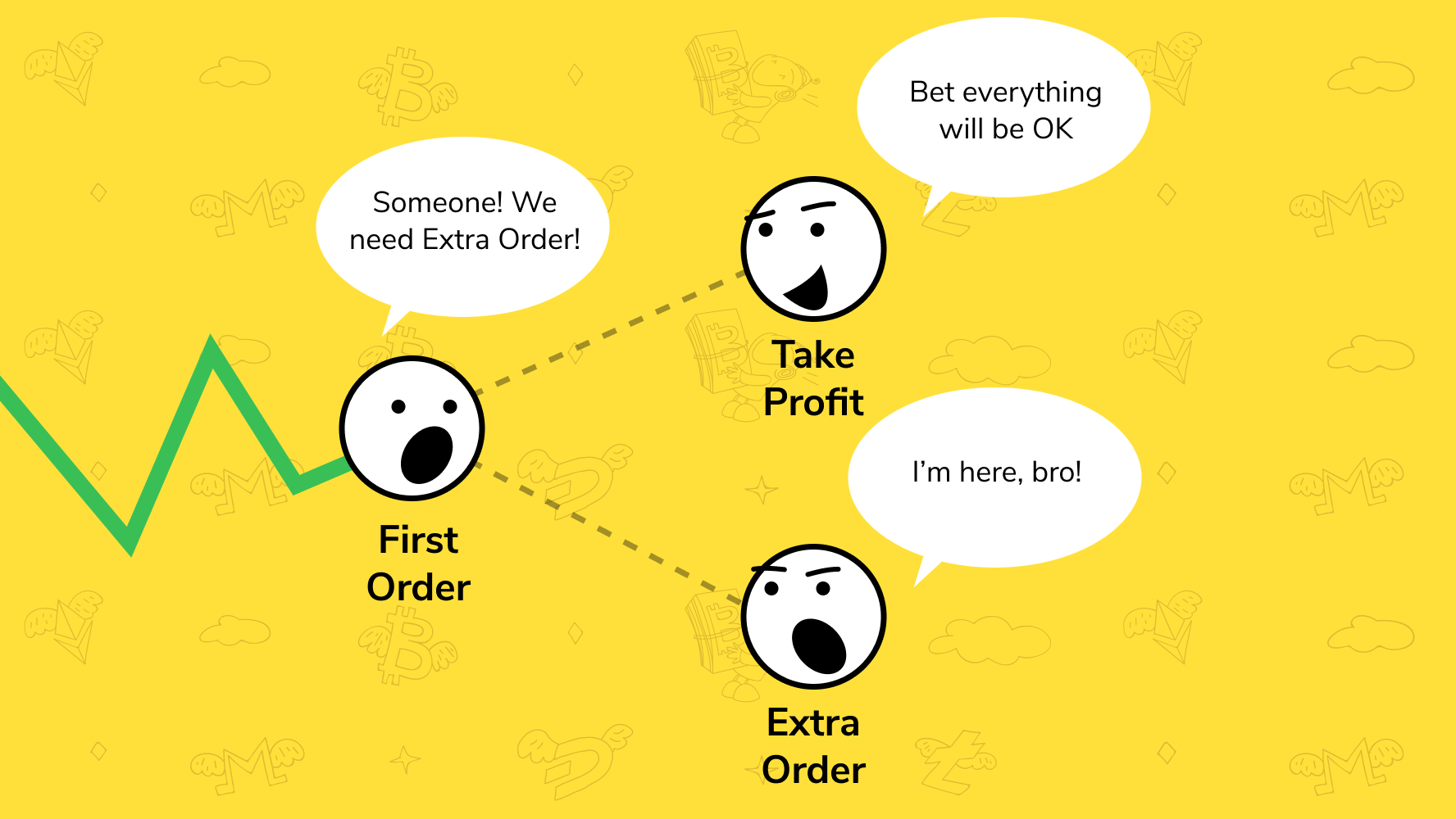 cryptocurrency trading explained