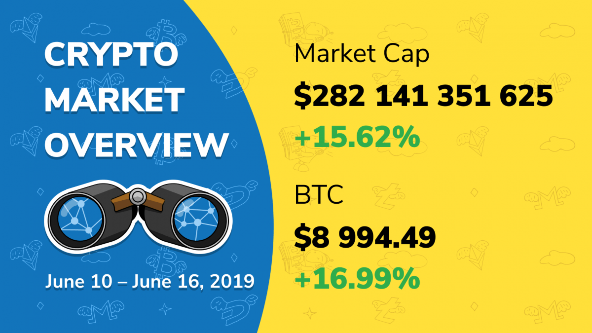 Crypto Market Overview June 10 – June 16, 2019
