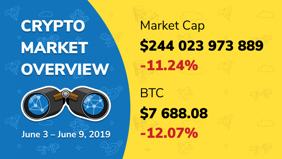 Crypto Market Overview June 3 – June 9, 2019