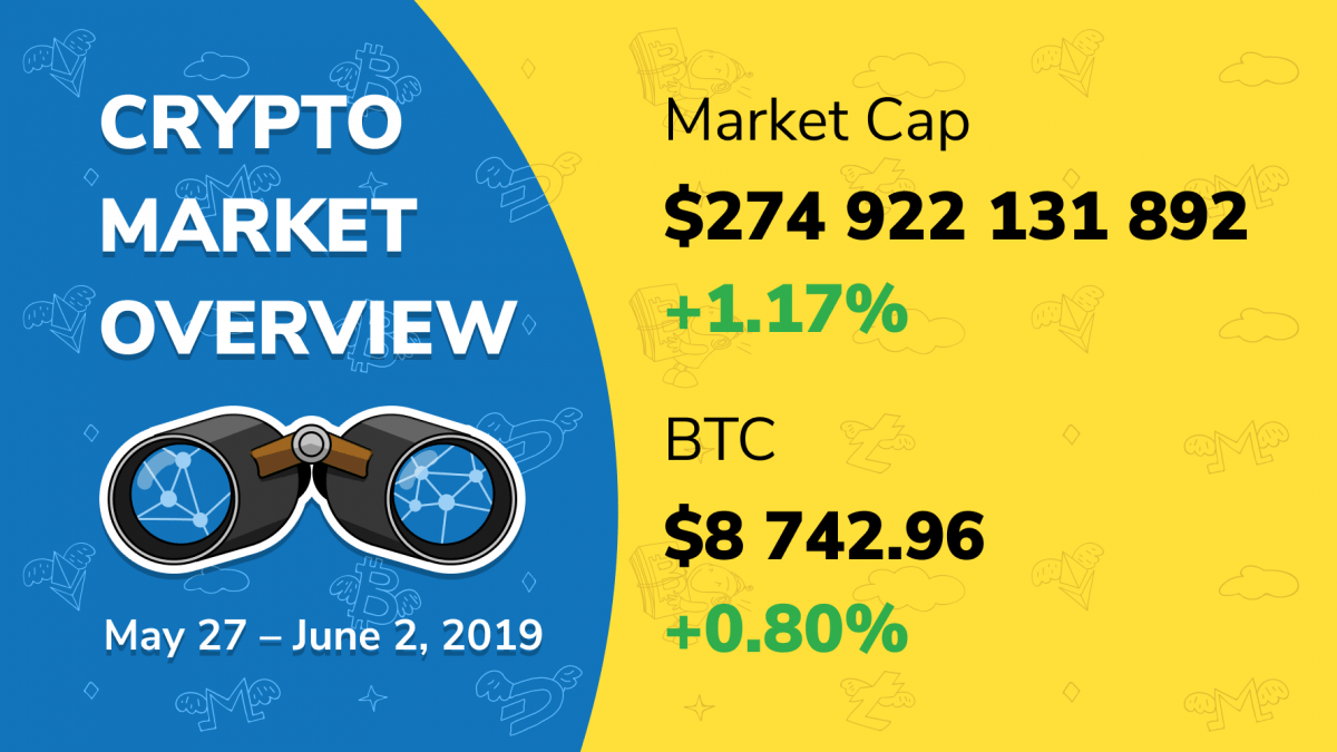 Crypto Market Overview May 27 – June 2, 2019