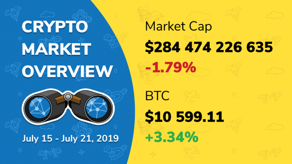 July 15 July 21 2019 585x329 - Crypto Market Overview July 15 - July 21, 2019