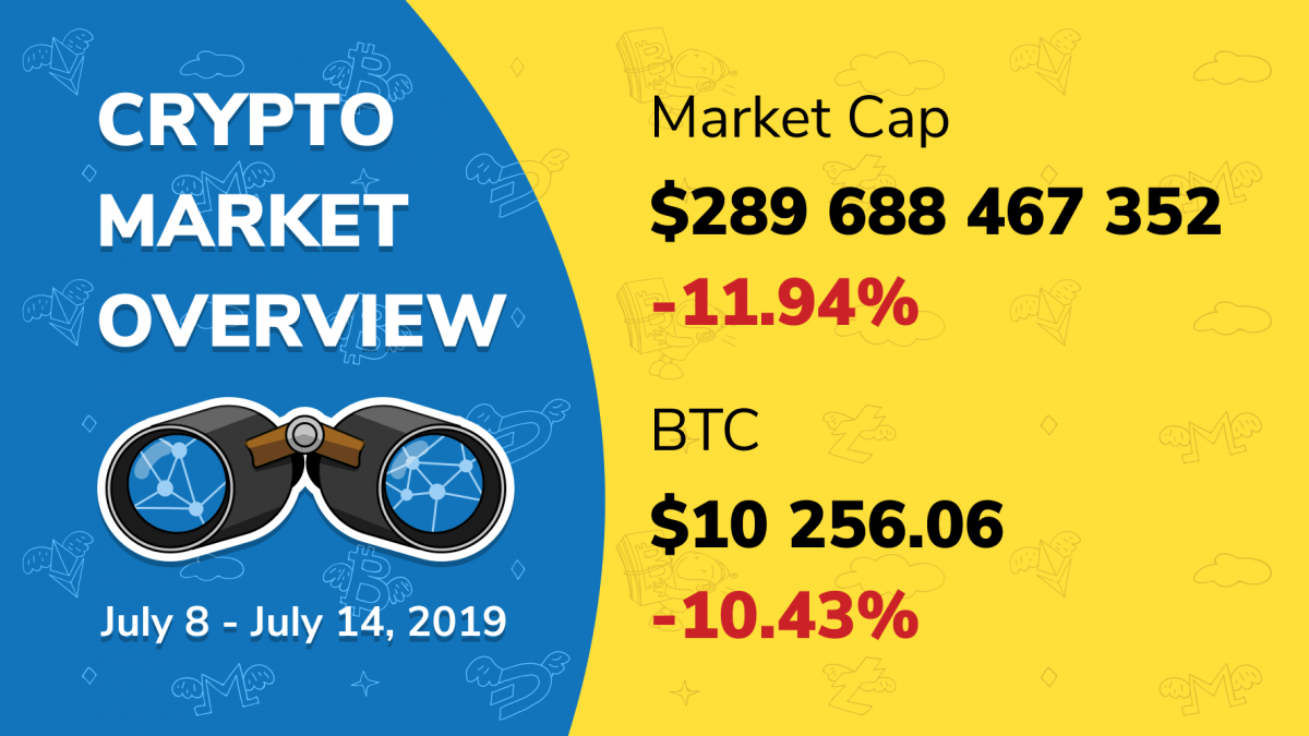 Crypto Market Overview July 8 – July 14, 2019