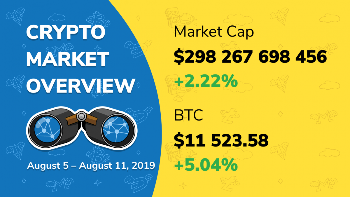 Crypto Market Overview August 5 – August 11, 2019