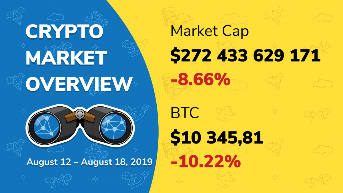 Crypto Market Overview August 12 – August 18, 2019