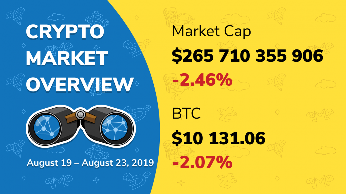 Crypto Market Overview August 19 – August 23, 2019