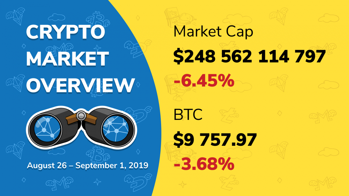 Crypto Market Overview August 26 – September 1, 2019
