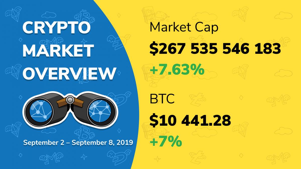 Crypto Market Overview September 2 – September 8, 2019