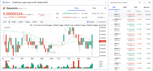 UPbit's Exchange Screen Layout