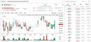 UPbit's Exchange Screen Layout