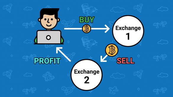 arbitrage 585x329 - Arbitrage in crypto trading