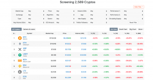 Trading view crypto screener