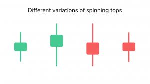 top spinning pattern 2