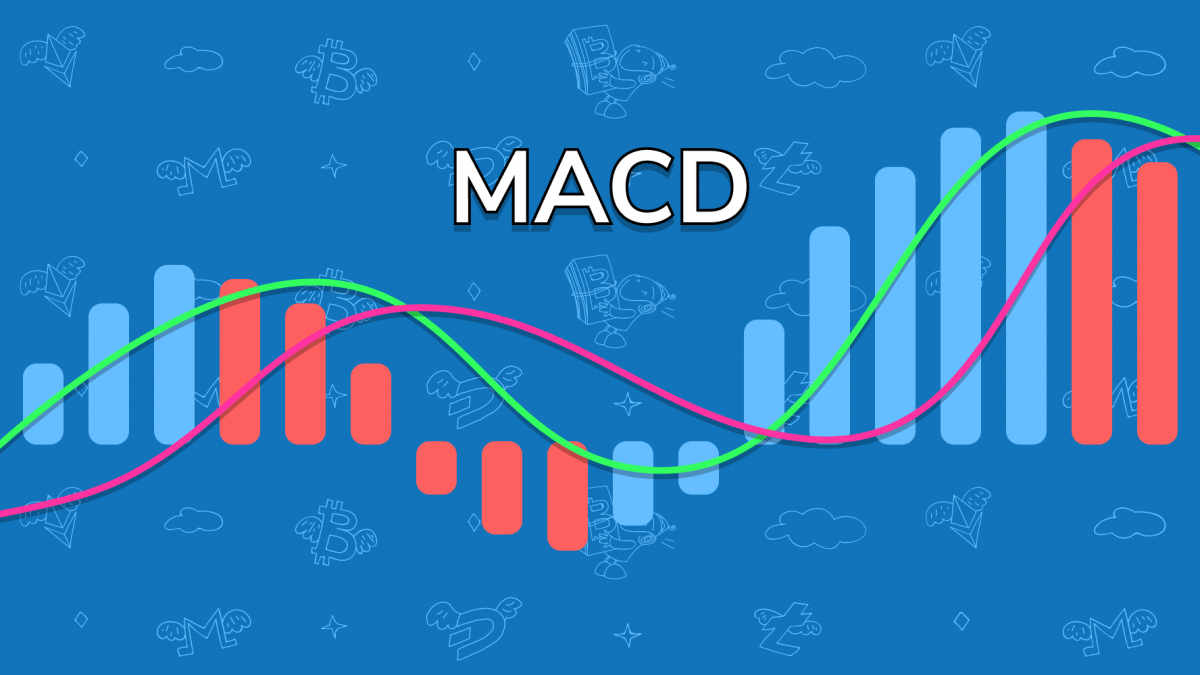 MACD Indicator for Crypto Trading