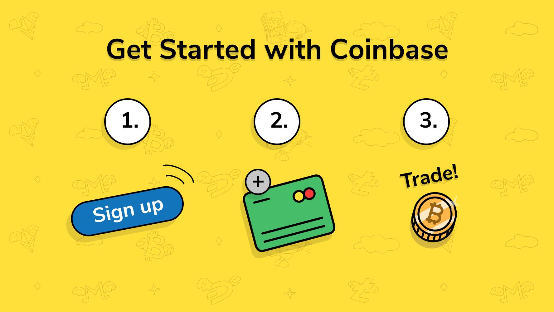 coinbase 1 - Trading On Coinbase Platform 2021